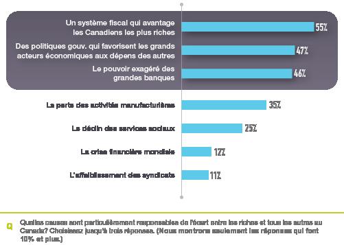 Broadbent_Poll_slideblog_French